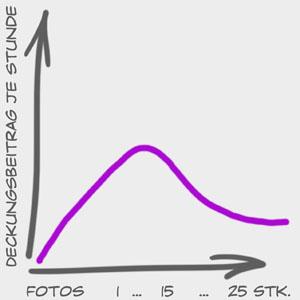 Diagramm_DB